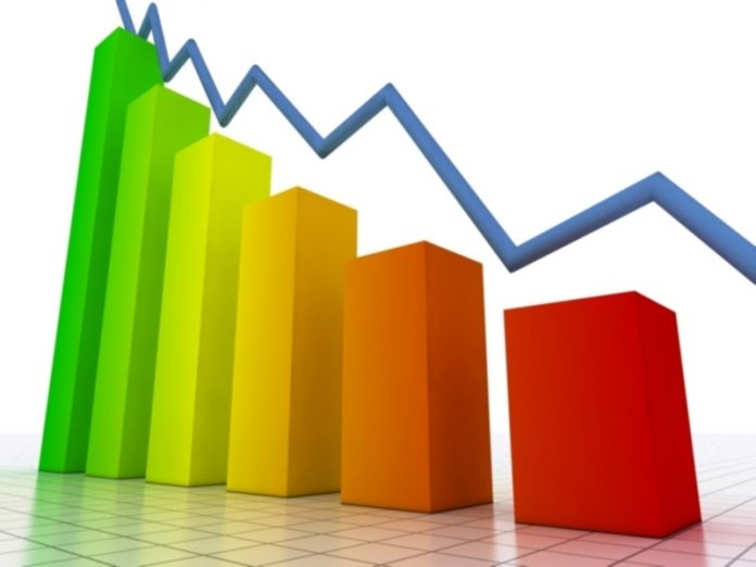The fall of producer prices in Russia accelerated sharply